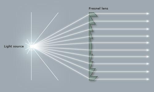 fresnel-lens-1.jpg
