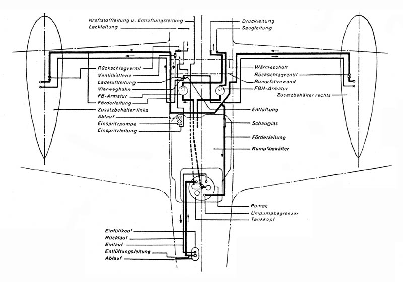 fuel-diagram-me109-betriebsstoff-zusatza