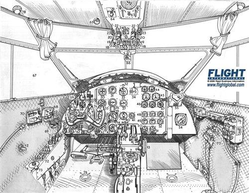 Percival Pembroke Cockpit Cutaway