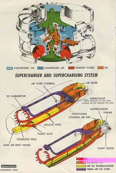 superchger_diagram.jpg.146609f9df1b4ac683b2c8ae7eda81fa.jpg