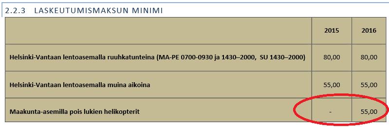 finavia_ldg-maksu.png.8e4926a4451663a172a12f74804d7ddc.png