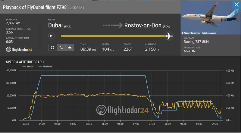 fz981_a6-fdn_flydubai_crash_rostov-on-don_2016-03-19_800.jpg.cd4885149bbca48d8af99a090daacd4d.jpg