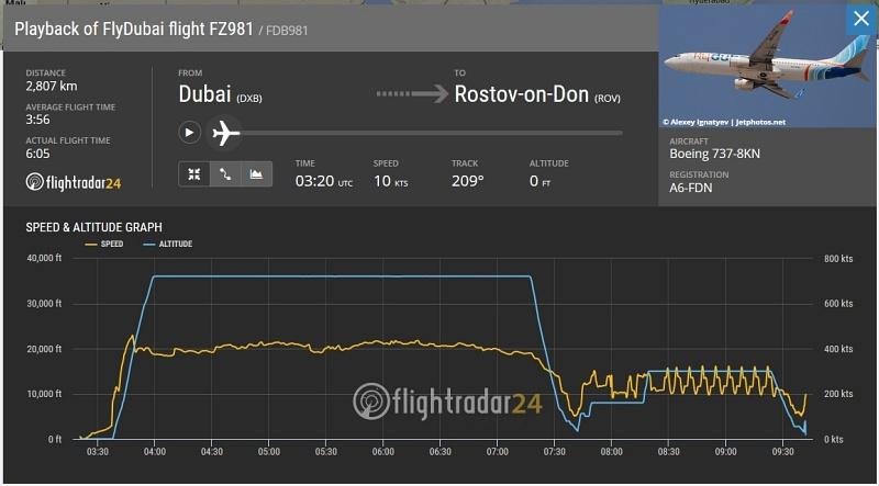 fz981_a6-fdn_flydubai_crash_rostov-on-don_2016-03-19_800.jpg.fc5f5f9041c615cbd1c212d3b8d787ba.jpg