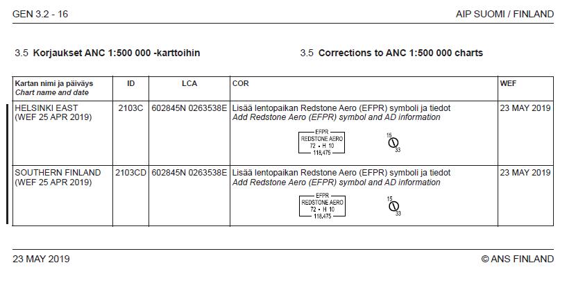 efpr_gen32.png.f80db199719da42aea60a8e7444de522.png