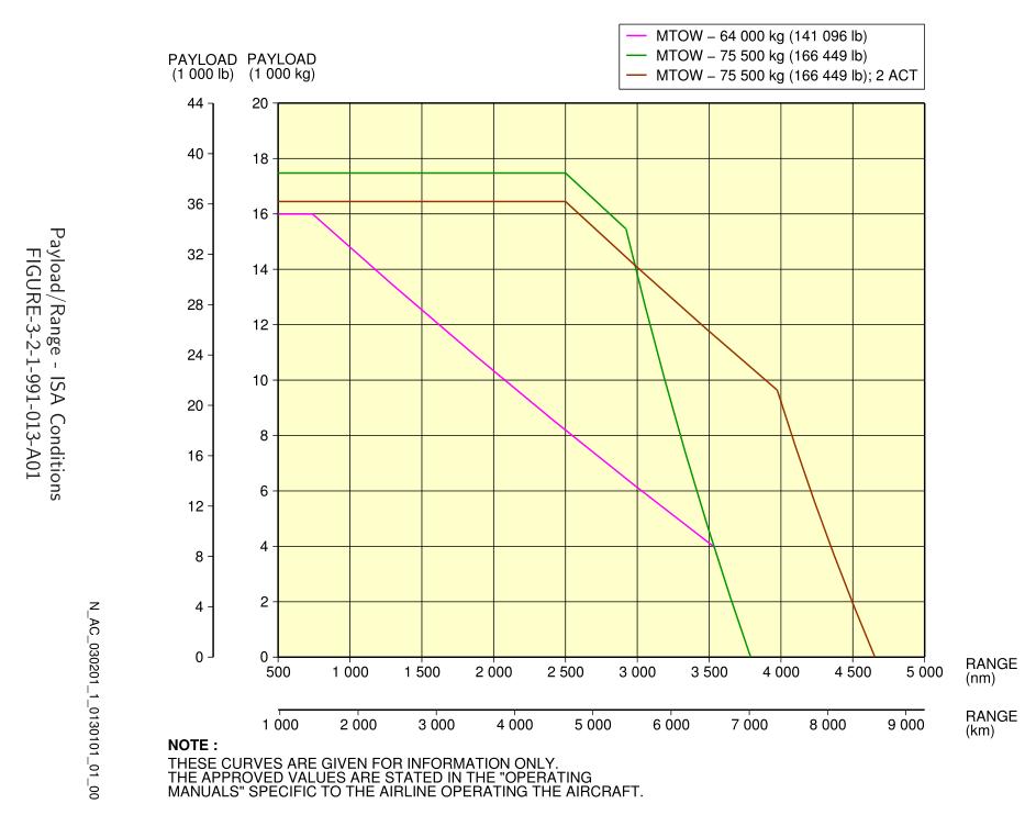 a319-100_baseline.png.42d5efae8b61f69acdaa387f0a784b0b.png