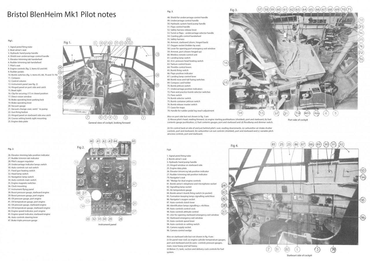 Mk1. Pilot Notes