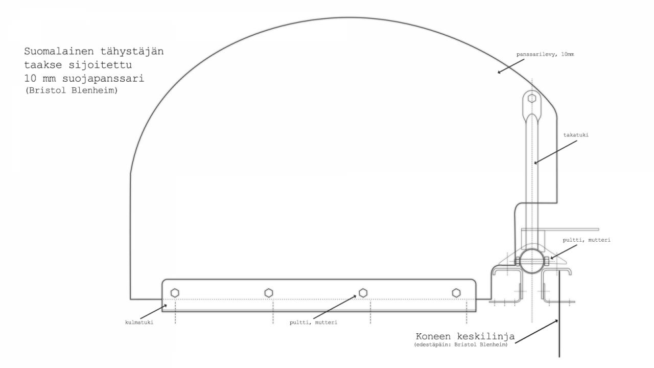 Tähystäjän suojapanssari, 10 mm