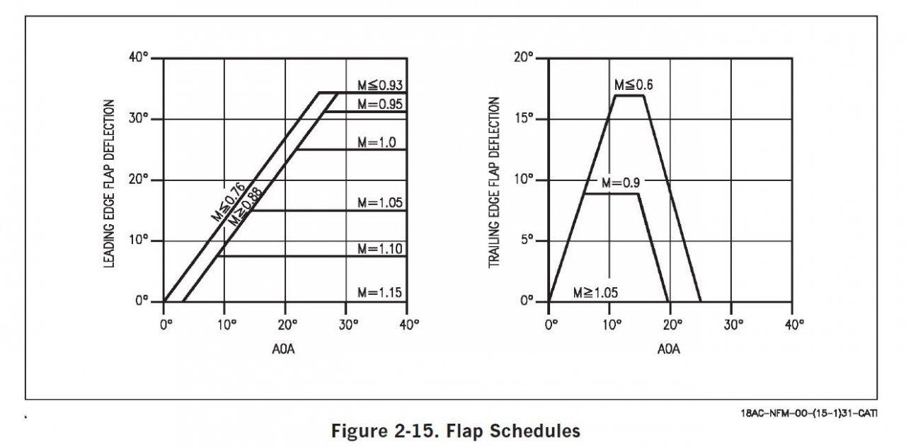 hn_flap_schedules.thumb.jpg.129242a9f5e0b8534bd85240f8058e1b.jpg
